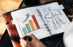 Rédaction du business plan