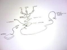 conduction osseuse